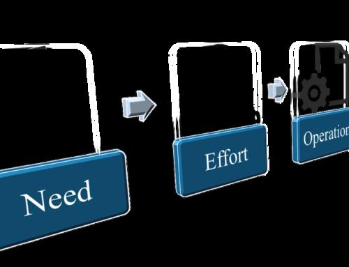 1/5: Sådan kommer du helt rundt om compliance med NEO-modellen